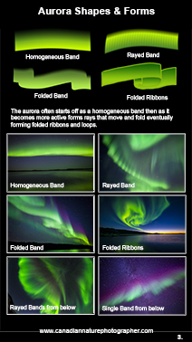 Aurora shapes and forms by Robert Berdan