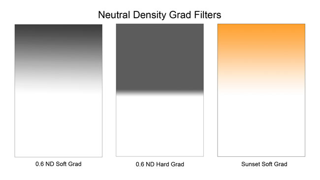 Neutral density grad filters by Robert Berdan