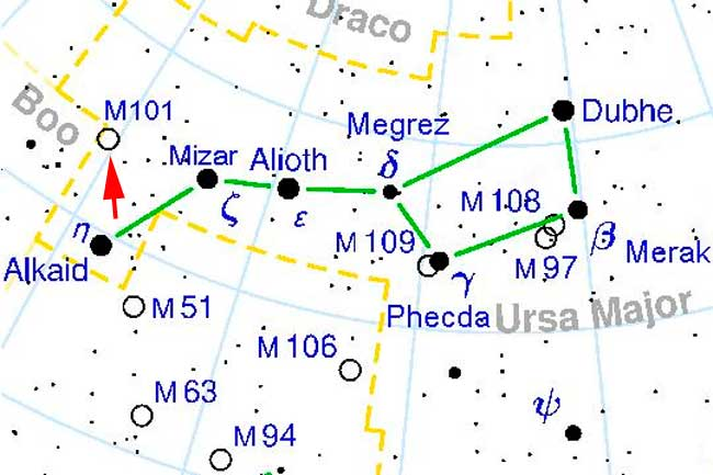 Star chart ursa major